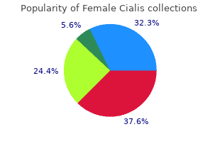buy female cialis 10mg without a prescription
