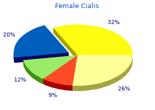 discount 10 mg female cialis mastercard