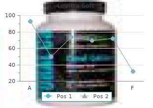 discount levitra soft 20mg
