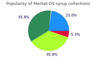 buy mentat ds syrup 100  ml overnight delivery