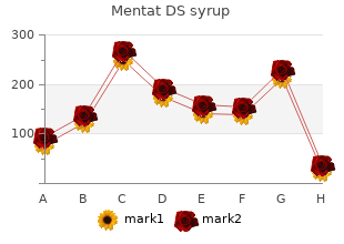 mentat ds syrup 100  ml on-line