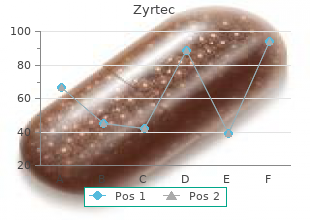 purchase zyrtec 5 mg without prescription