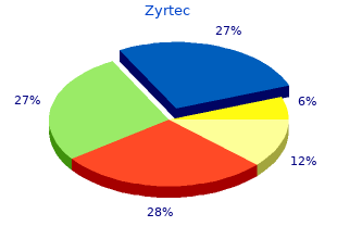 buy zyrtec 5mg fast delivery