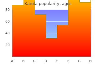 generic karela 60caps on line
