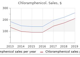 generic 500mg chloramphenicol with visa