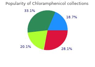 500 mg chloramphenicol visa