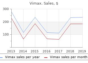 buy discount vimax 30 caps line