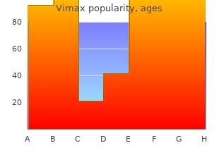 generic vimax 30 caps mastercard