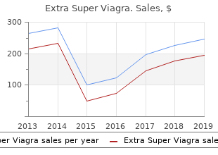 cheap 200 mg extra super viagra amex