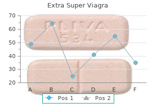 purchase 200 mg extra super viagra otc