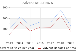 purchase 457 mg advent dt free shipping