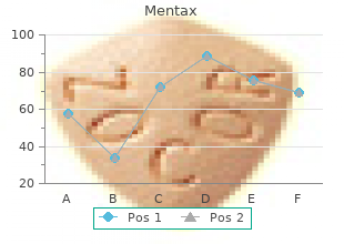 discount 15mg mentax with mastercard