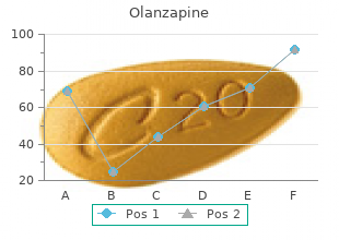 generic olanzapine 7.5 mg on-line