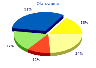 cheap 7.5mg olanzapine with mastercard