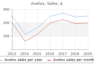 buy 400 mg avelox with amex
