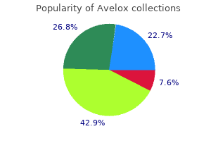 buy cheap avelox 400 mg