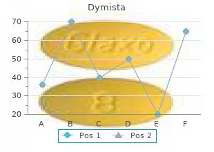order dymista 140/50 mcg mastercard
