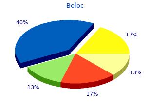 purchase 40 mg beloc mastercard