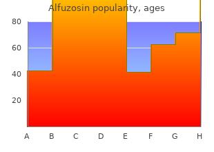 discount 10 mg alfuzosin with amex