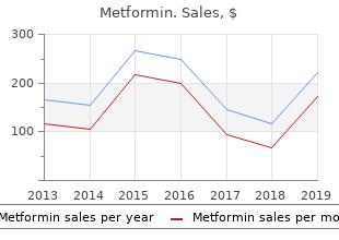 buy 500 mg metformin otc