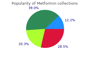 buy 500mg metformin fast delivery