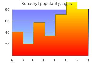 buy generic benadryl 25 mg on line