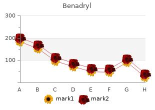 25mg benadryl with mastercard