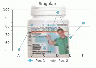 discount singulair 4mg without a prescription