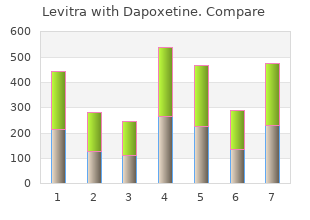 buy levitra with dapoxetine 40/60mg low cost