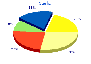 starlix 120 mg lowest price