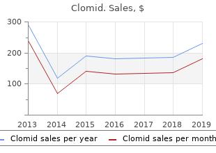 buy discount clomid 100 mg online
