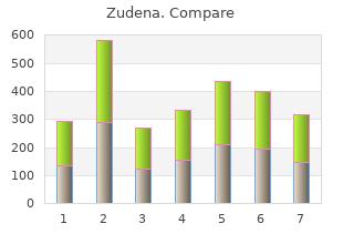 zudena 100 mg for sale
