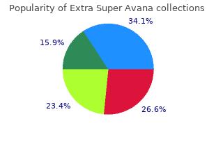 order extra super avana 260 mg online