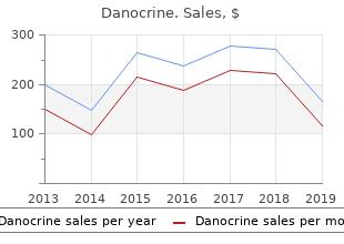 order danocrine 50 mg visa
