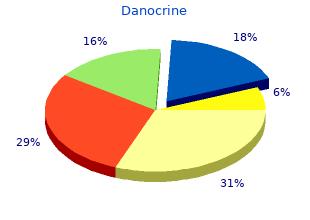 buy 100 mg danocrine with amex