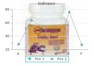 order 400mg indinavir amex