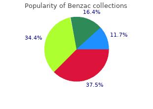 buy benzac 20 gr cheap