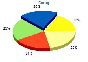 coreg 12.5 mg low price
