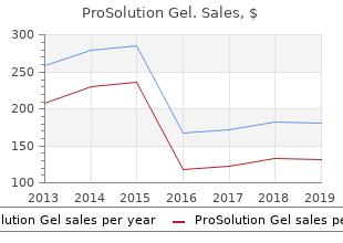 buy generic prosolution gel 60 ml online