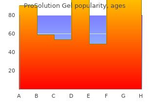 generic prosolution gel 60ml visa