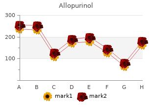 buy generic allopurinol 300 mg on line