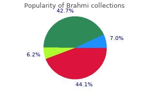 brahmi 60 caps free shipping