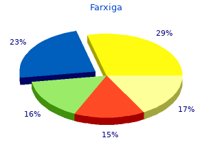 discount 5mg farxiga with amex