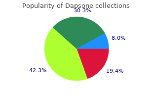 order dapsone 100mg on line