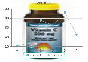 discount 100 mg vermox visa