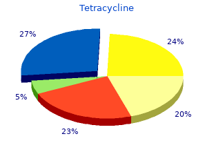 discount 500 mg tetracycline with visa