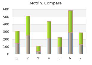 buy motrin 400 mg mastercard