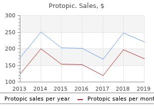 buy protopic 10g cheap